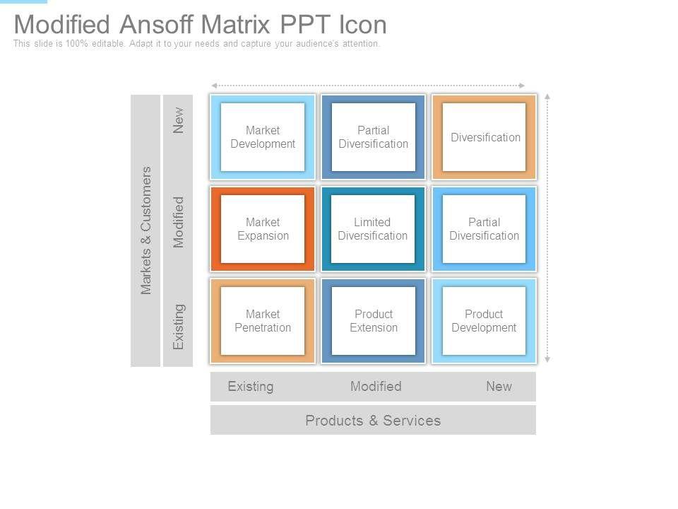 modified_ansoff_matrix_ppt_icon_Slide01