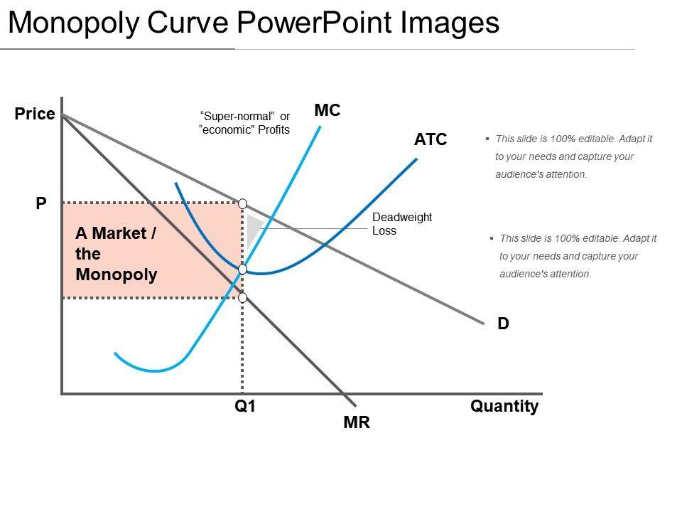 Monopoly Curve Powerpoint Images Slide01 Slide02 Slide03