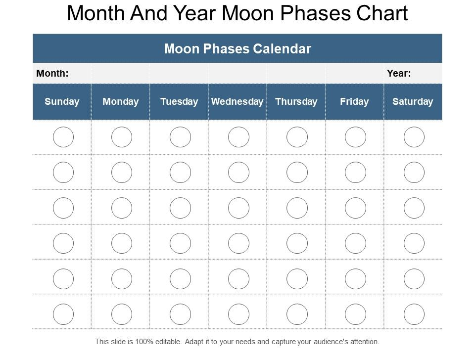 month_and_year_moon_phases_chart_Slide01