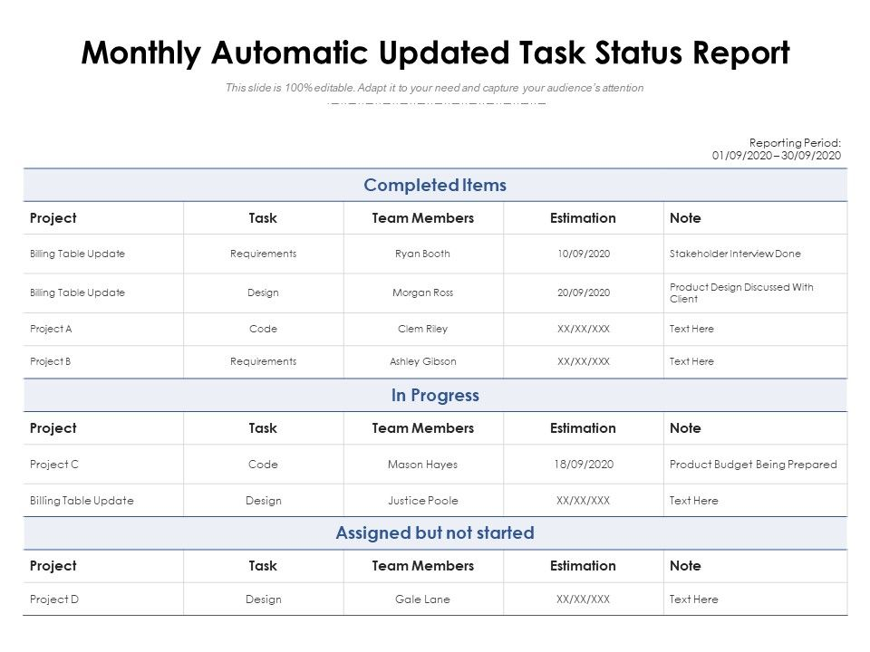 Monthly Automatic Updated Task Status Report