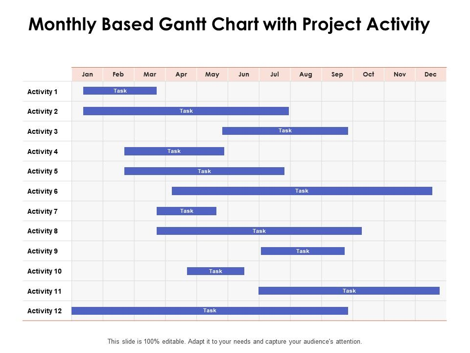 Monthly Based Gantt Chart With Project Activity Ppt Powerpoint Presentation Slide