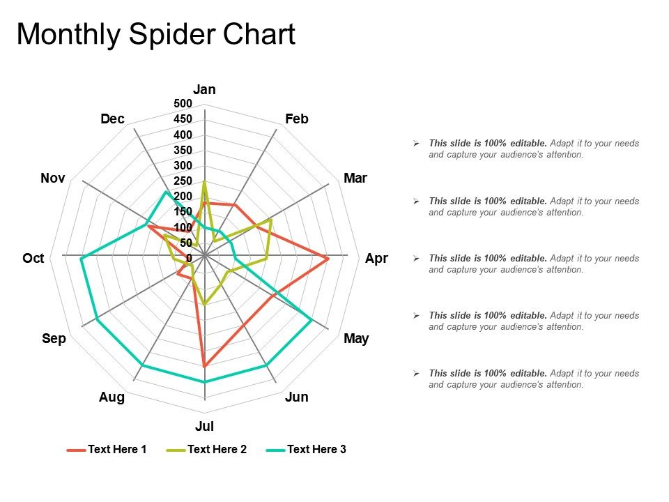 Monthly Spider Chart Powerpoint Shapes Powerpoint Slide