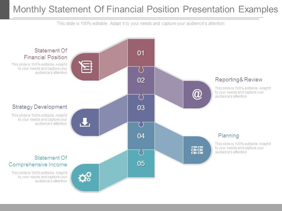 monthly_statement_of_financial_position_presentation_examples_Slide01