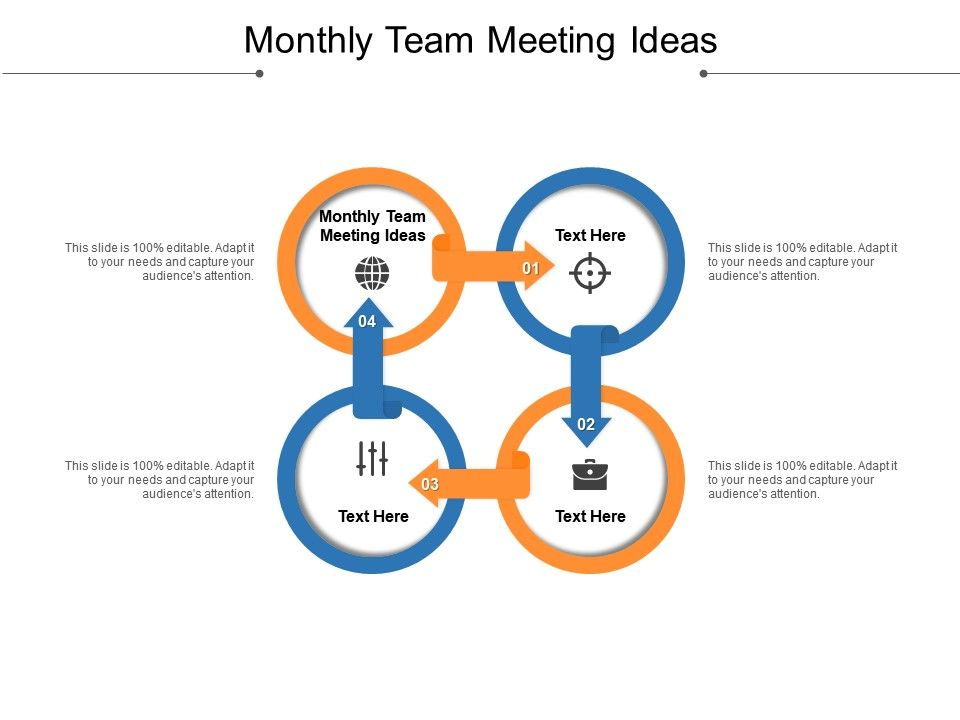 Monthly Team Meeting Ideas Ppt Powerpoint Presentation Ideas Influencers Cpb