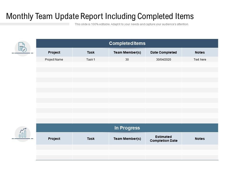 Monthly Team Update Report Including Completed Items