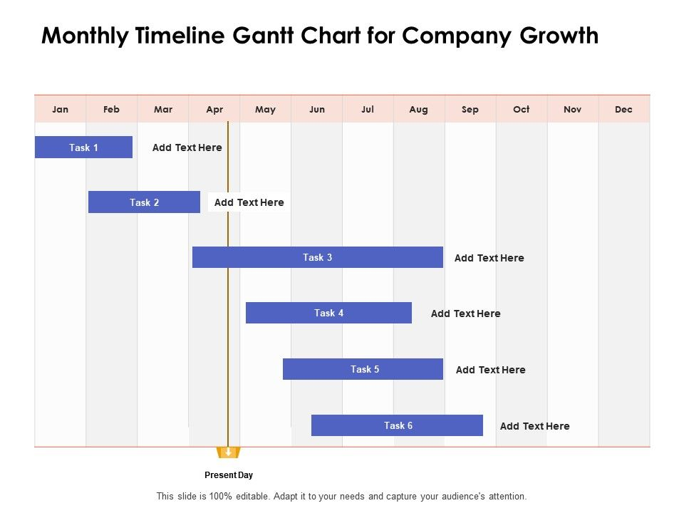 Monthly Timeline Gantt Chart For Company Growth Ppt Powerpoint Presentation Model