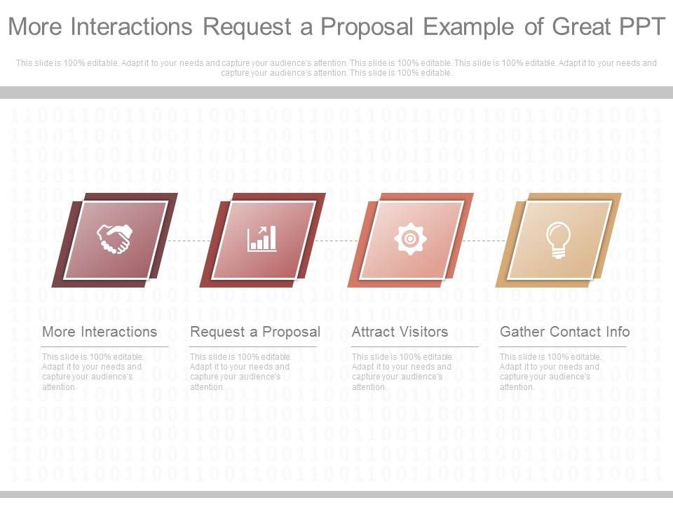 More Interactions Request A Proposal Example Of Great Ppt
