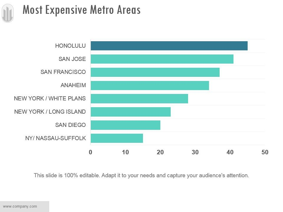Most expensive metro areas example of ppt presentation powerpoint mostexpensivemetroareasexampleofpptpresentationslide01 mostexpensivemetroareasexampleofpptpresentationslide02 toneelgroepblik Image collections