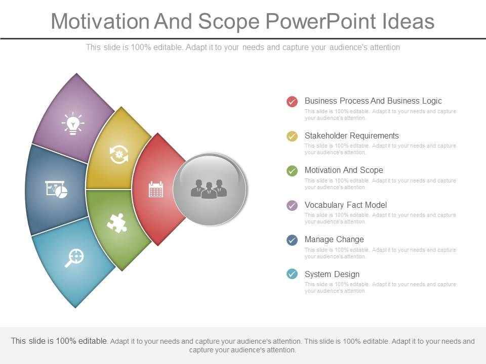 motivation and scope powerpoint ideas