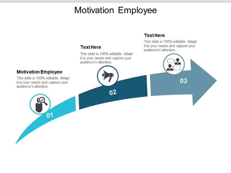 Motivation Employee Ppt Powerpoint Presentation Show Aids Cpb