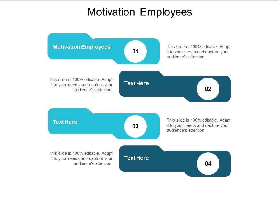 Motivation Employees Ppt Powerpoint Presentation Ideas Files Cpb
