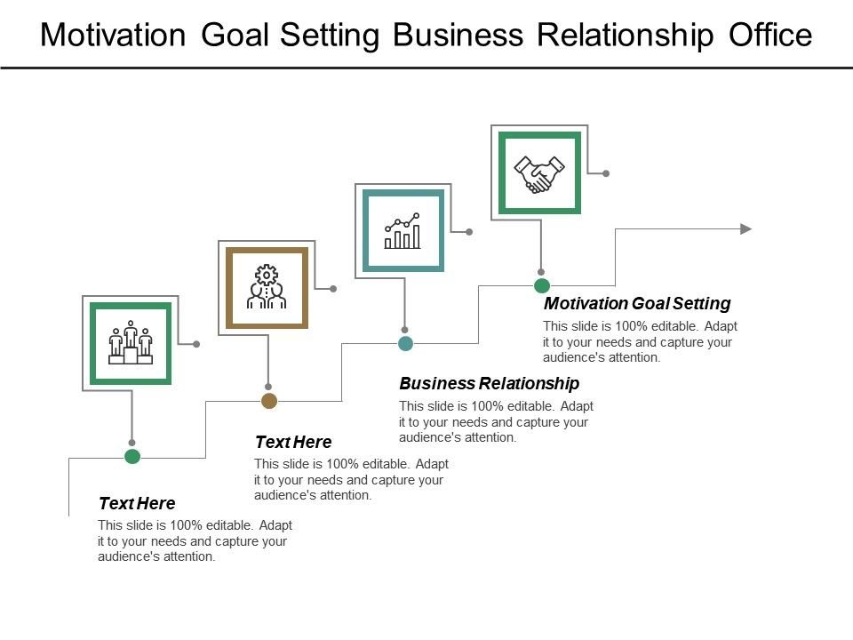 Motivation Goal Setting Business Relationship Office Structure