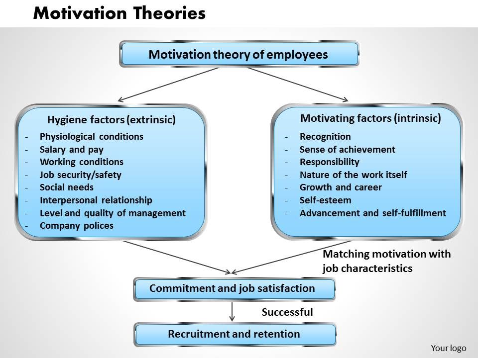 motivation_theories_powerpoint_presentation_slide_template_Slide01