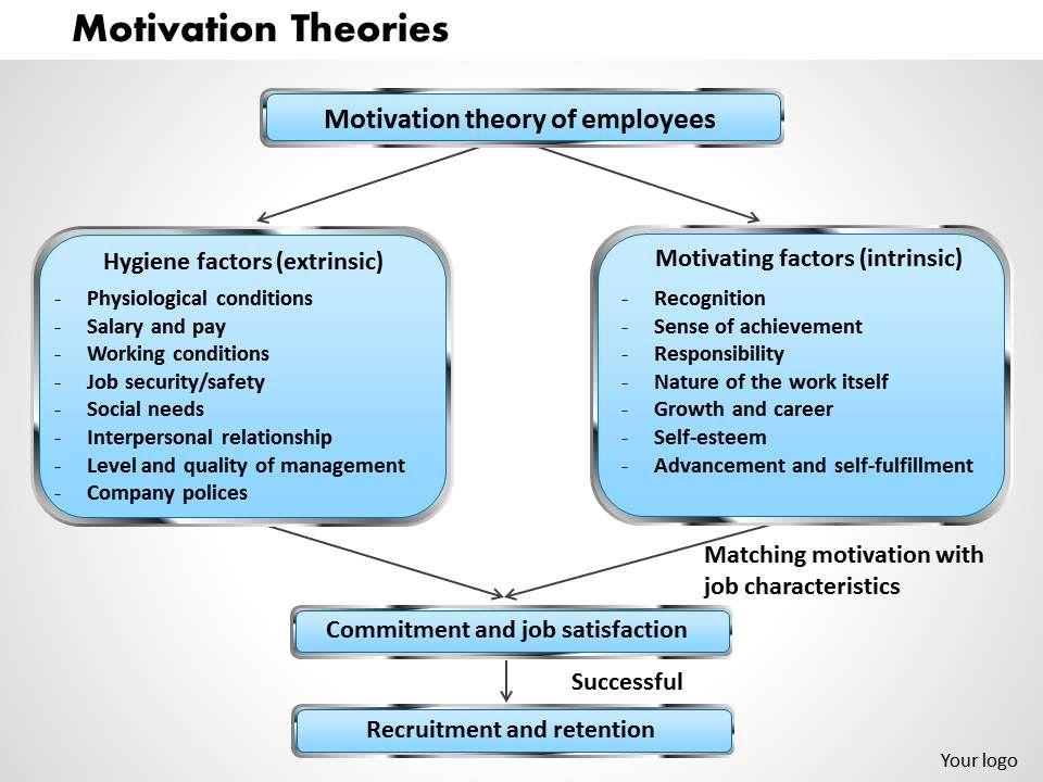motivation_theories_powerpoint_presentation_slide_template_Slide01