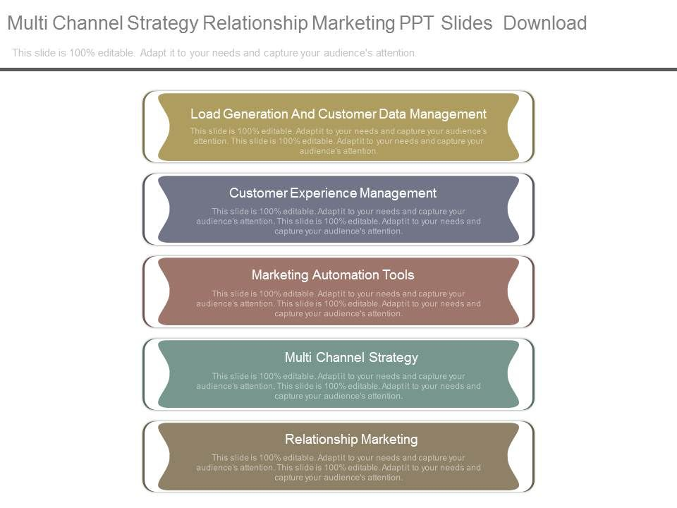 Multi channel strategy relationship marketing ppt slides for Multi generational product plan