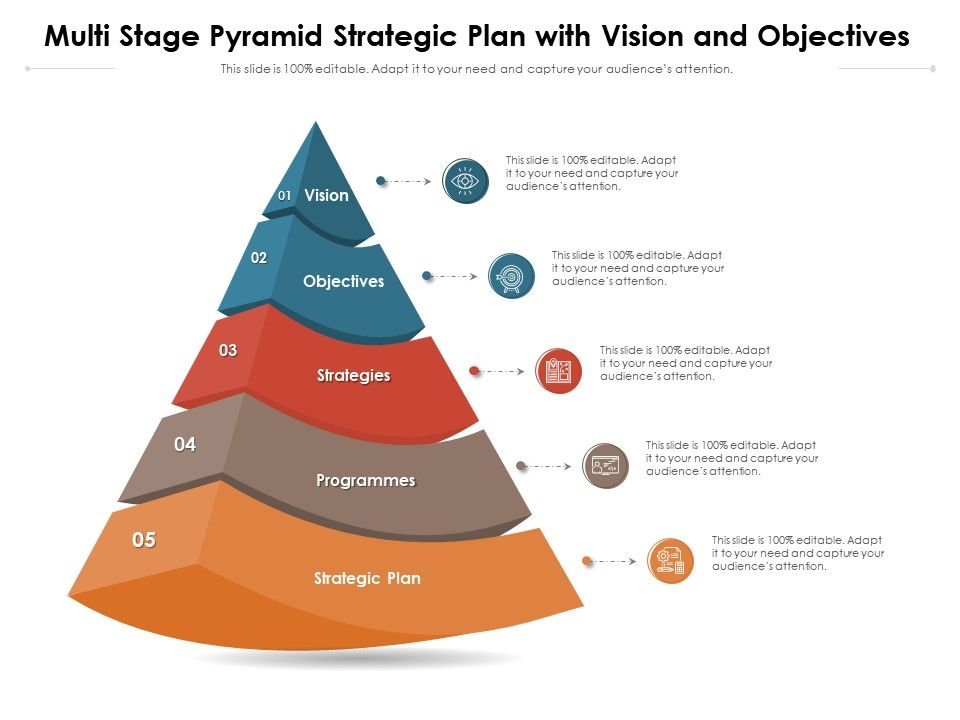 Multi Stage Pyramid Strategic Plan With Vision And Objectives