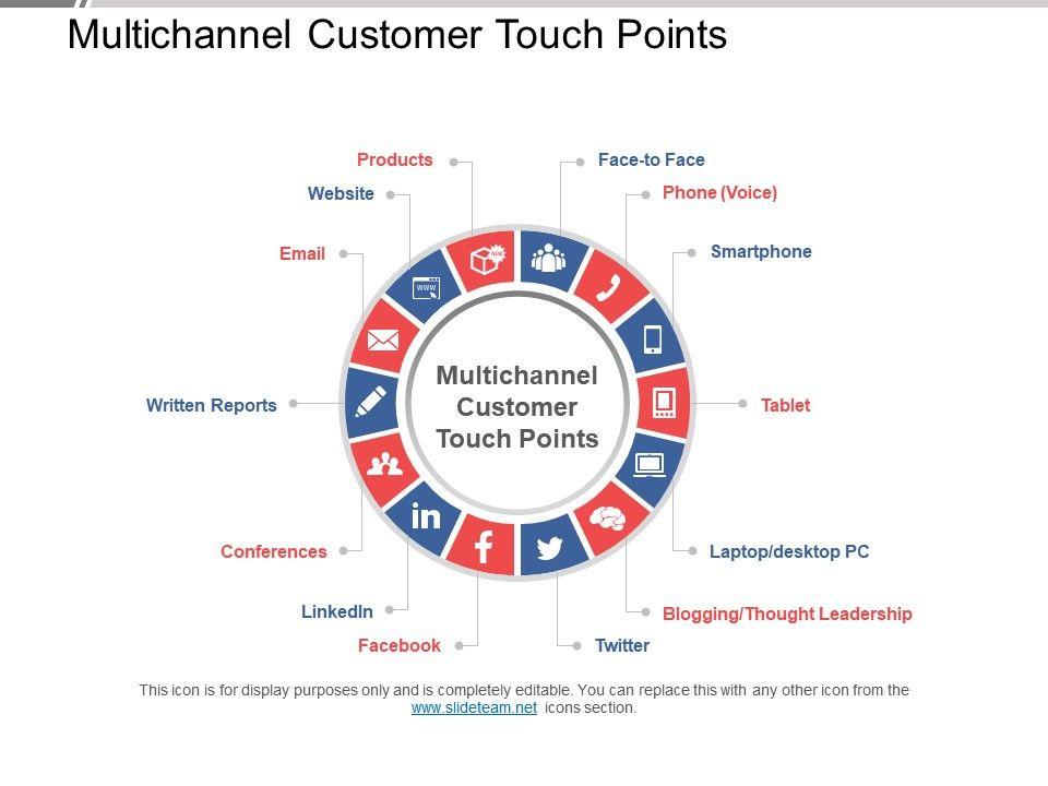 multichannel_customer_touch_points_powerpoint_ideas_Slide01