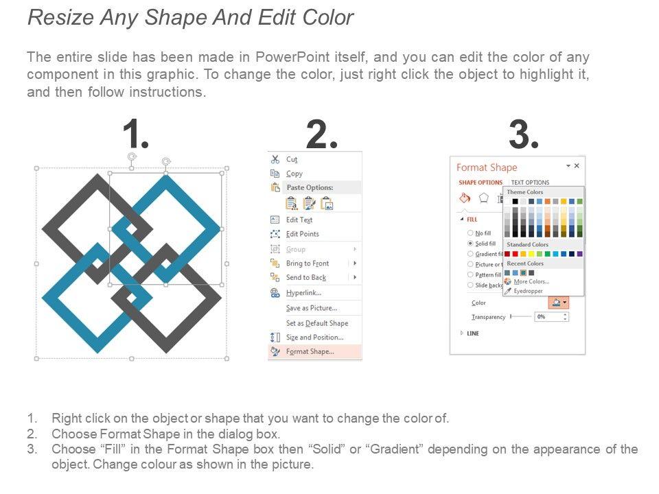 Multichannel Distribution System Powerpoint Images Powerpoint Presentation Designs Slide Ppt Graphics Presentation Template Designs