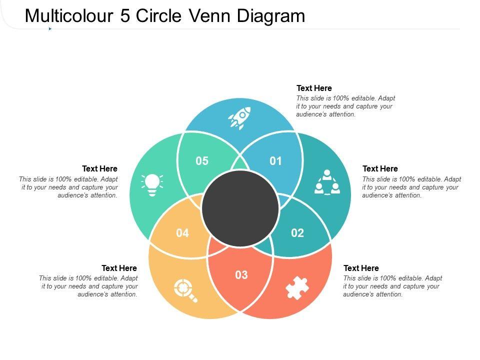 Multicolour 5 Circle Venn Diagram Template Presentation Sample Of Ppt Presentation Presentation Background Images