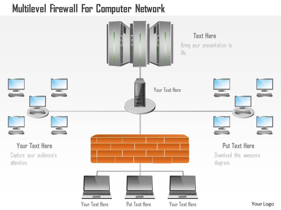 Multilevel Firewall For Computer Network Ppt Slides | PowerPoint