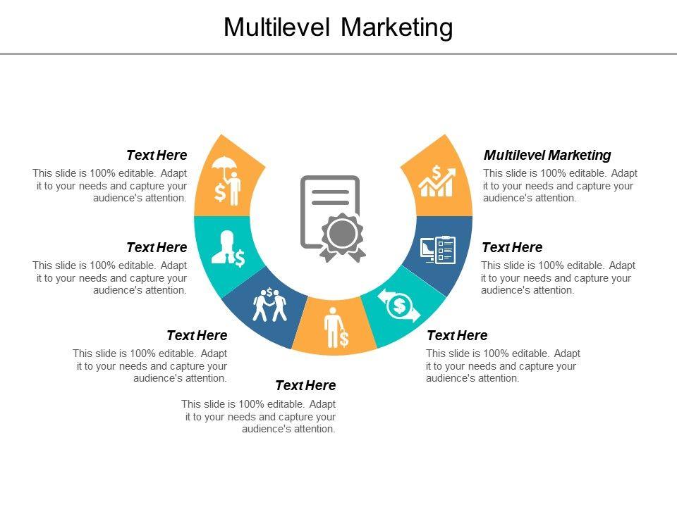 Multilevel Marketing Ppt Powerpoint Presentation Layouts