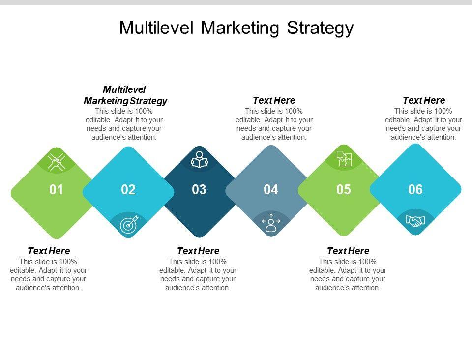 Multilevel Marketing Strategy Ppt Powerpoint Presentation