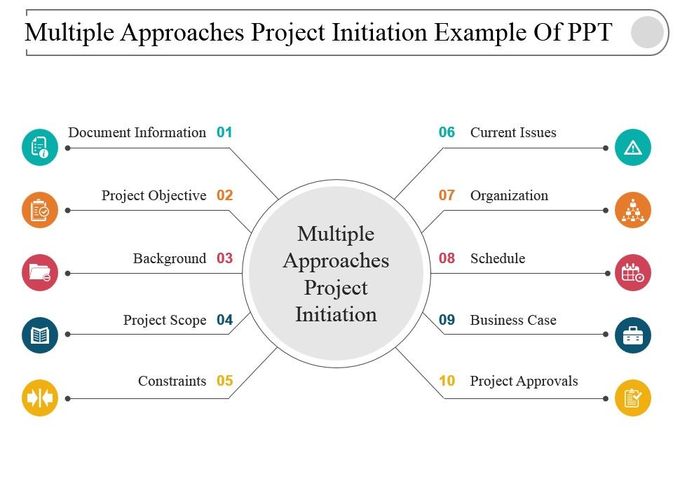 Multiple Approaches Project Initiation Example Of Ppt | PowerPoint ...