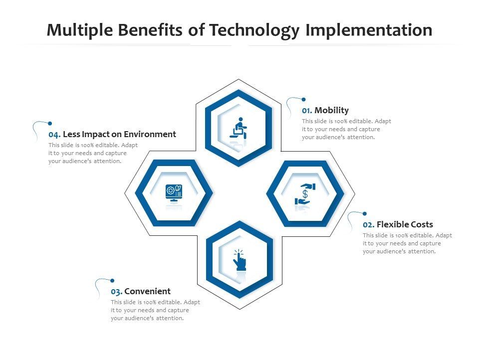 Multiple Benefits Of Technology Implementation