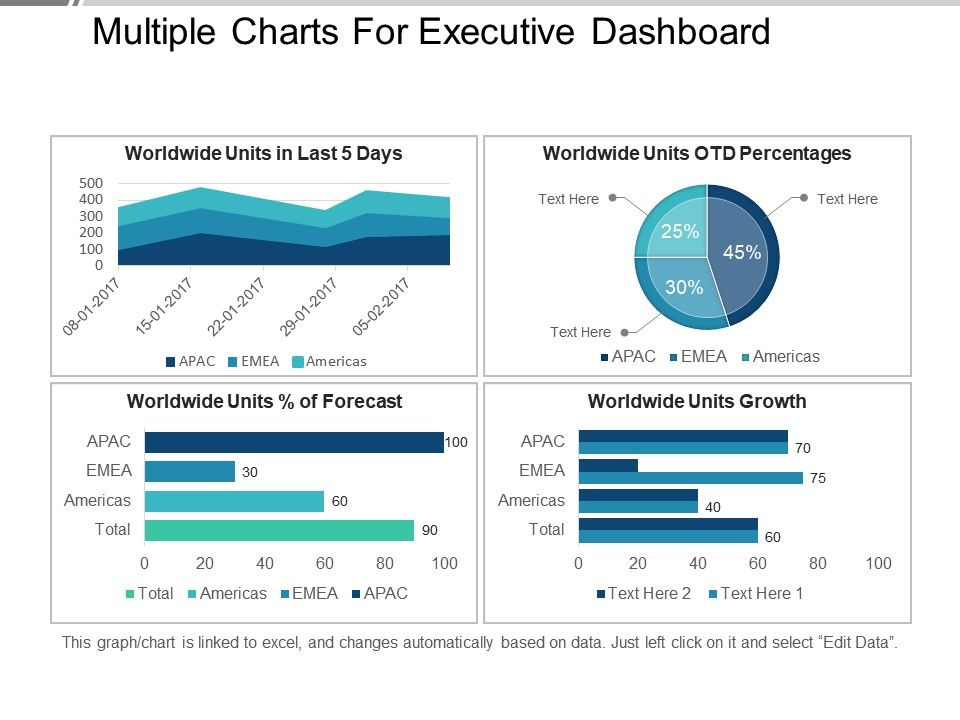 multiple_charts_for_executive_dashboard_presentation_layouts_Slide01