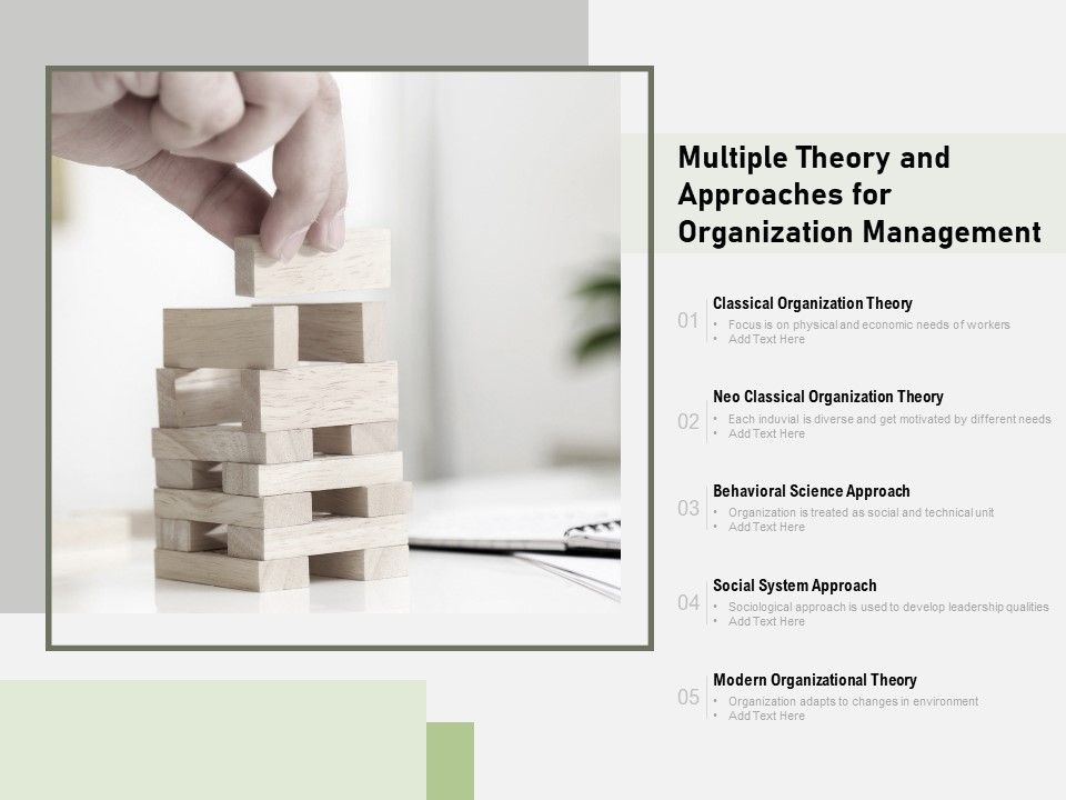 Multiple Theory And Approaches For Organization Management Presentation Graphics Presentation Powerpoint Example Slide Templates