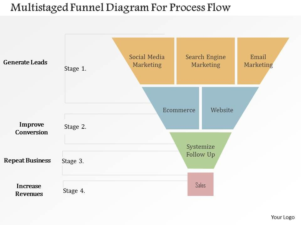 Multistaged funnel diagram for process flow flat powerpoint design multistagedfunneldiagramforprocessflowflatpowerpointdesignslide01 multistagedfunneldiagramforprocessflowflatpowerpointdesignslide02 ccuart Gallery