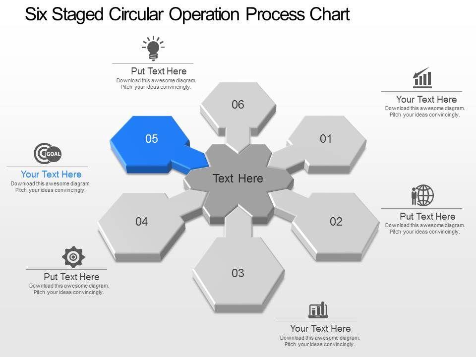 Operation Process Chart Template from www.slideteam.net