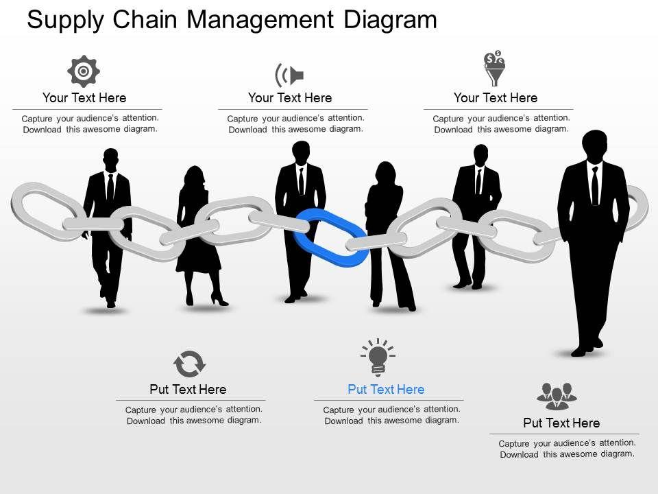ne Supply Chain Management Diagram Powerpoint Template ...