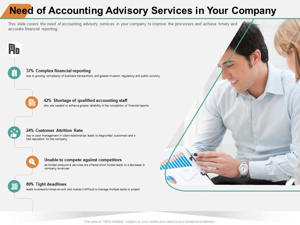 Need Of Accounting Advisory Services In Your Company M1392 Ppt Powerpoint Presentation Format