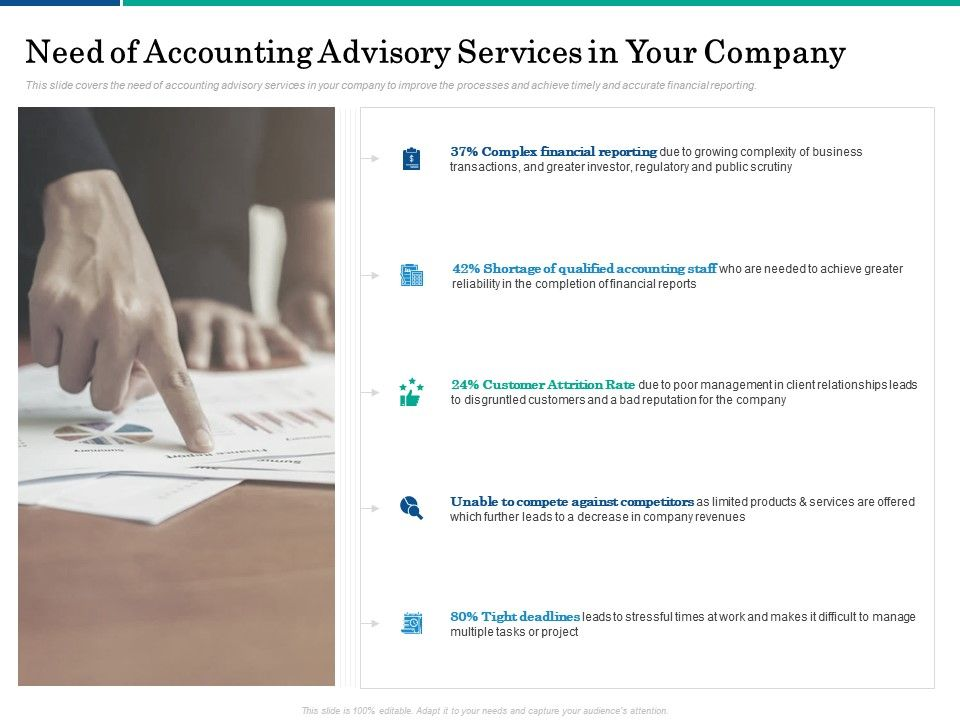 Need Of Accounting Advisory Services In Your Company Ppt Powerpoint Presentation Layouts Clipart