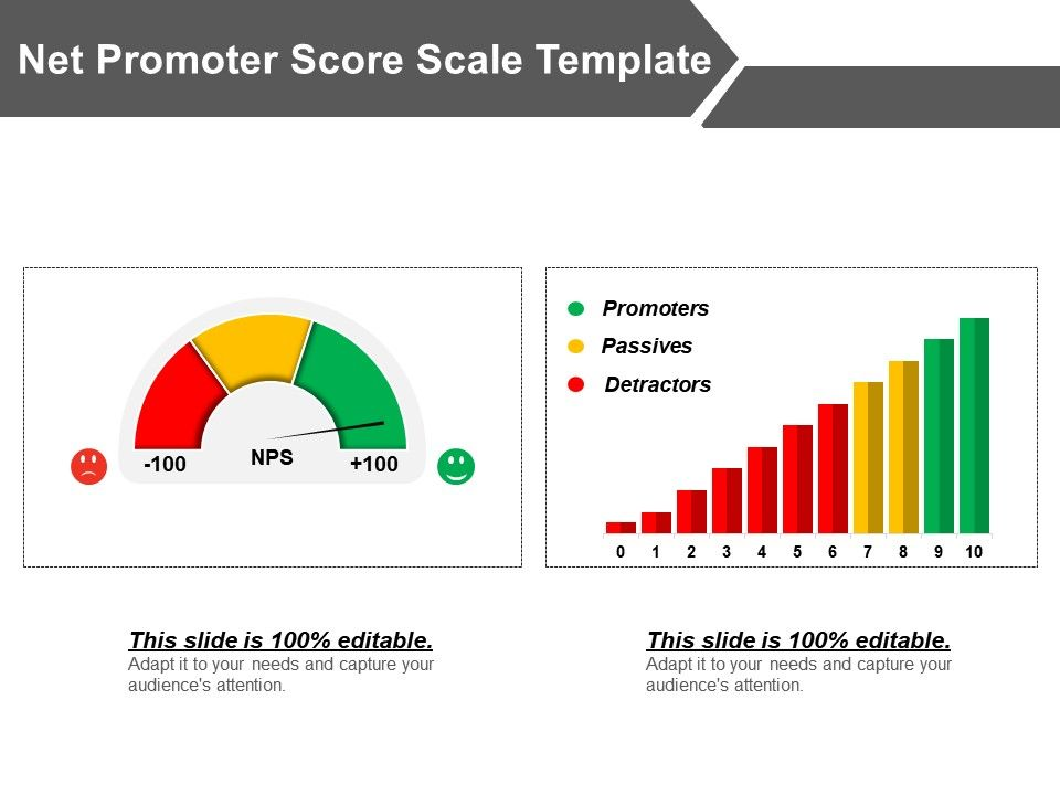 scoreboard template for powerpoint - net promoter score scale template powerpoint graphics