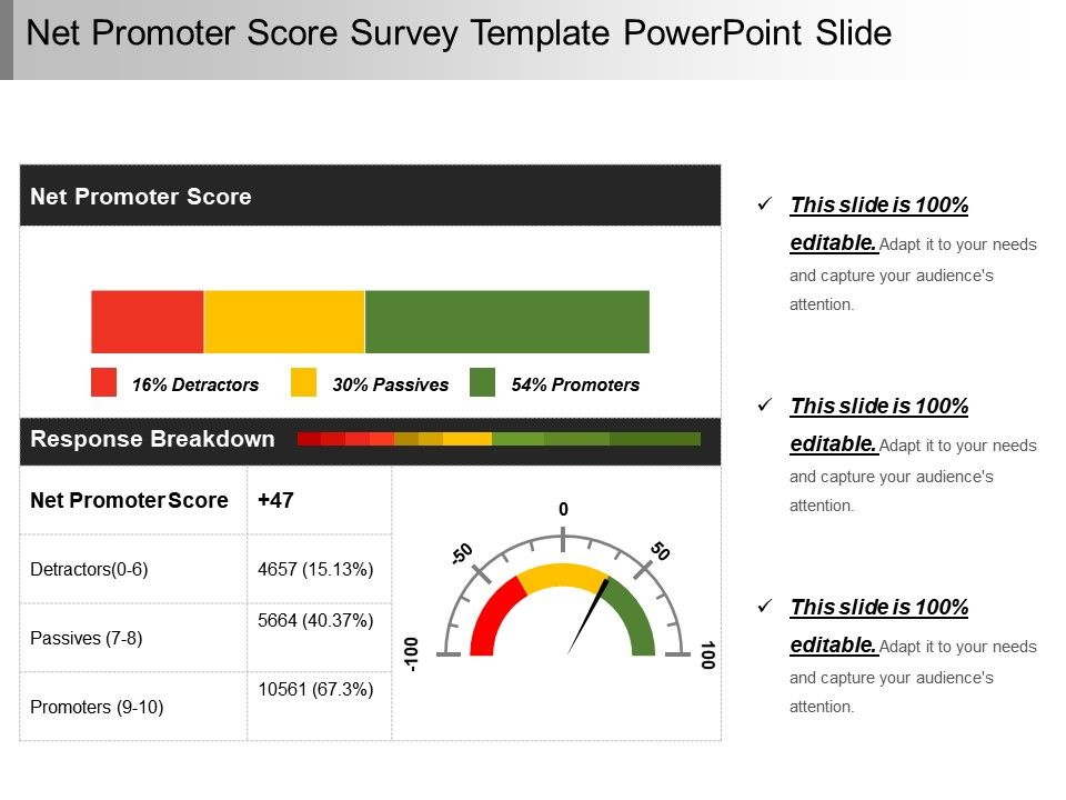 net promoter score survey template powerpoint slide powerpoint