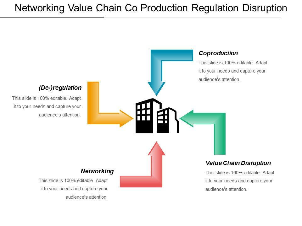 networking_value_chain_co_production_regulation_disruption_Slide01