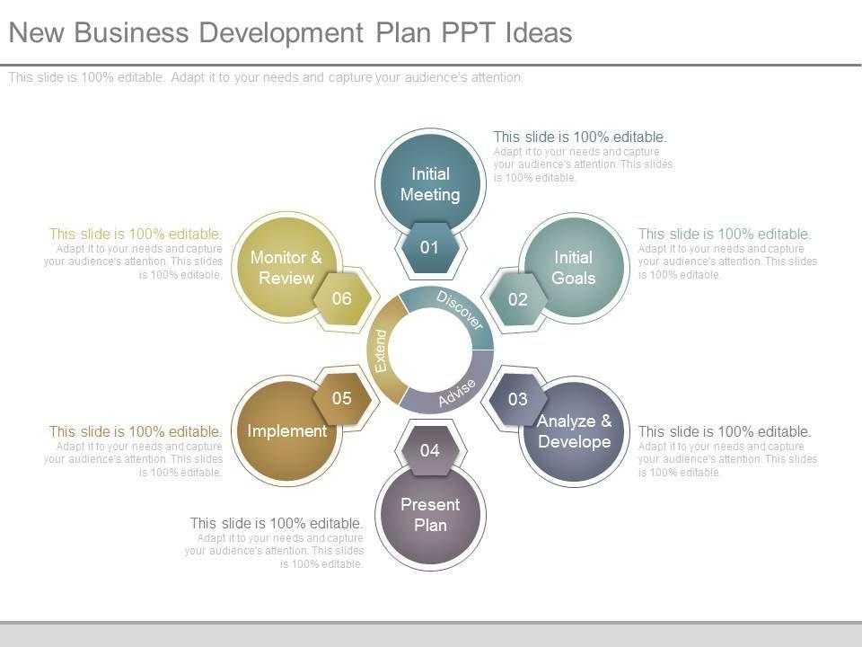 new business development plan ppt ideas powerpoint templates