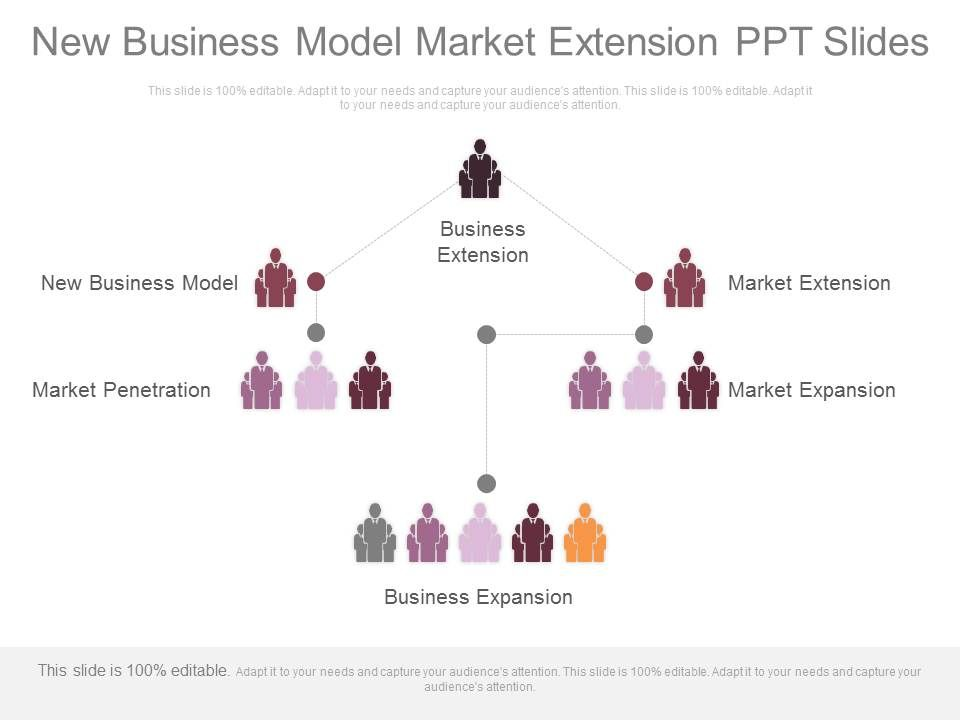 New business model market extension ppt slides templates newbusinessmodelmarketextensionpptslidesslide01 newbusinessmodelmarketextensionpptslidesslide02 toneelgroepblik Images