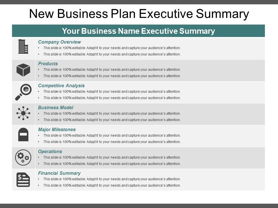 how to write a business plan executive summary
