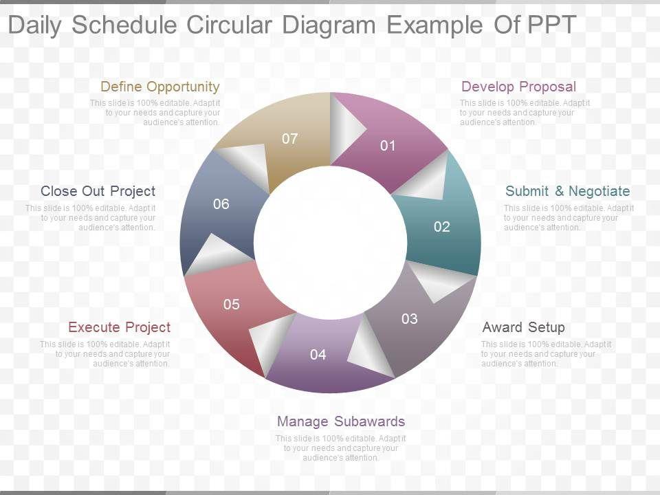 97034801 style circular loop 7 piece powerpoint presentation diagram newdailyschedulecirculardiagramexampleofpptslide01 newdailyschedulecirculardiagramexampleofpptslide02 toneelgroepblik Choice Image