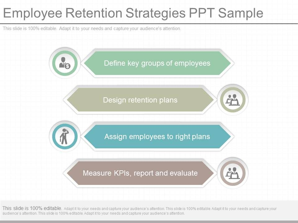 powerpoint presentation of employee retention Retention customer service presenteeism  employees might treat your customers they way they are being treated  powerpoint presentation.