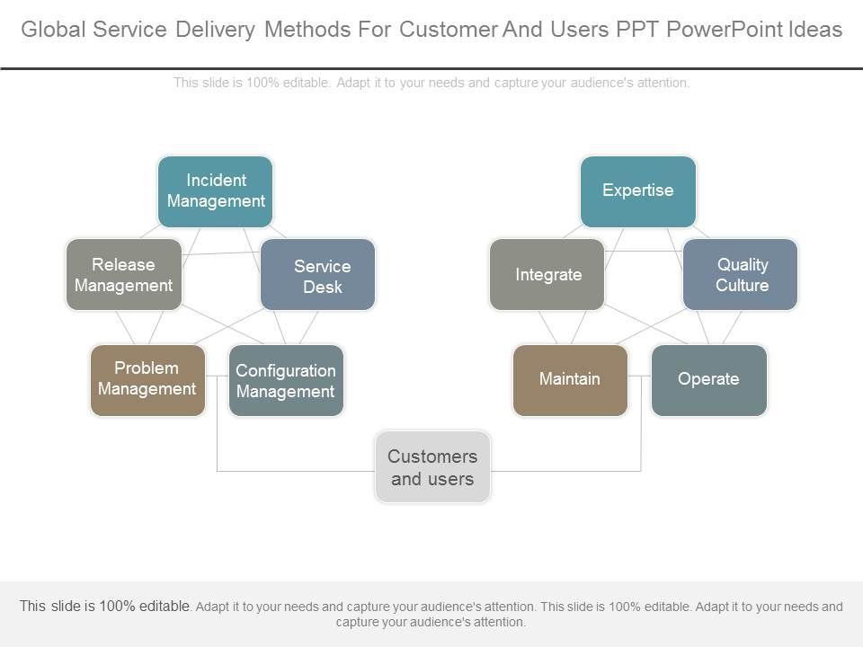 Our Download Example Of Integrated Client Service Model Ppt Powerpoint ...