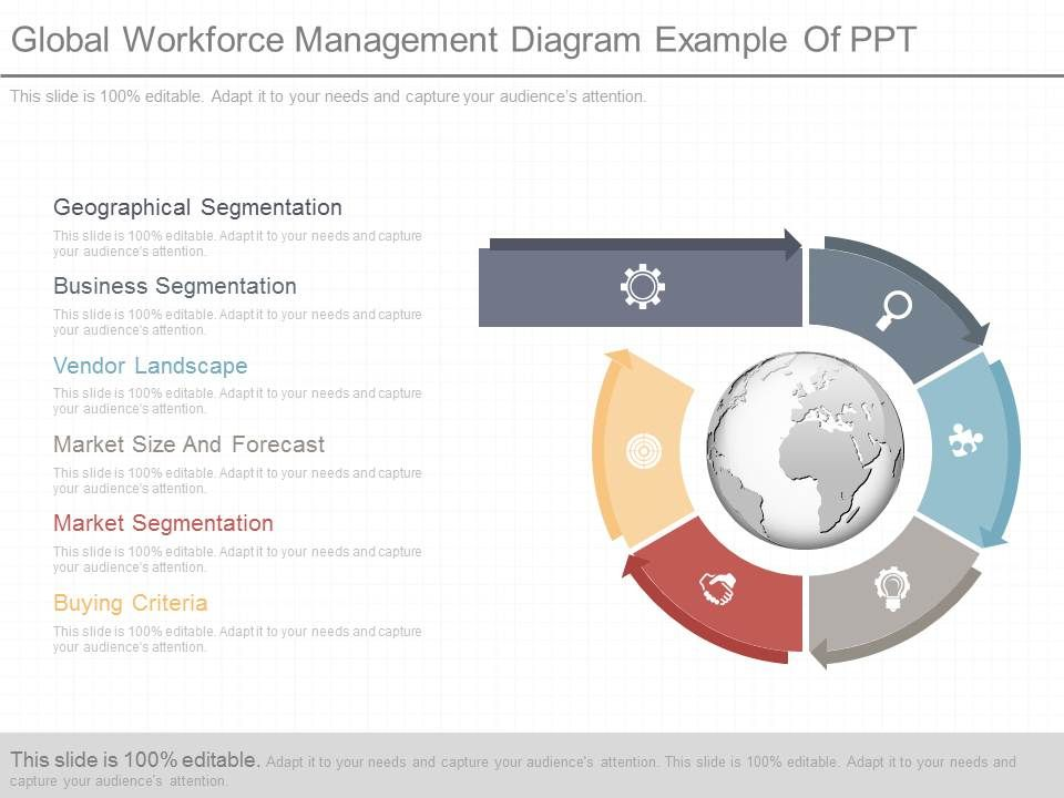 New global workforce management diagram example of ppt powerpoint newglobalworkforcemanagementdiagramexampleofpptslide01 newglobalworkforcemanagementdiagramexampleofpptslide02 ccuart Choice Image