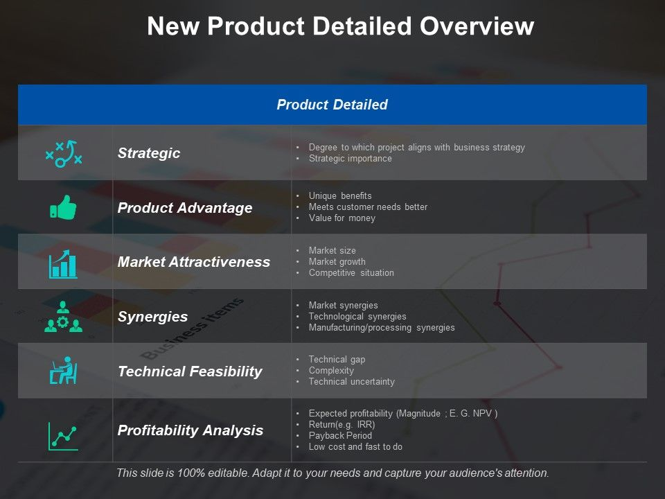 New Product Detailed Overview Ppt Powerpoint Presentation