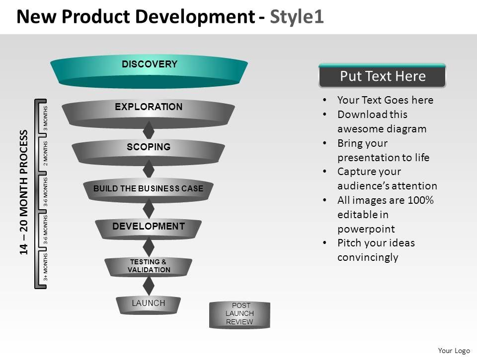 powerpoint presentation describing the evolution of business Project scoping powerpoint presentation slides presenting project scoping powerpoint presentation slides consisting of total of 31 slides this business scoping ppt complete deck comprises of professional templates with thoroughly researched content.