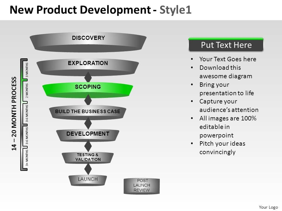 new_product_development_1_powerpoint_presentation_slides_Slide05