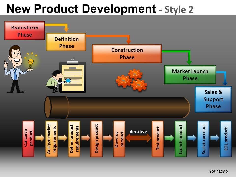 new_product_development_2_powerpoint_presentation_slides_db_Slide01