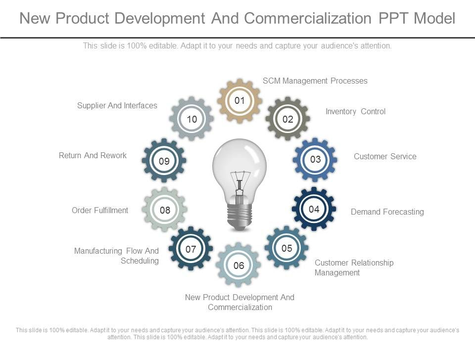 New product development and commercialization ppt model for Commercialization roadmap